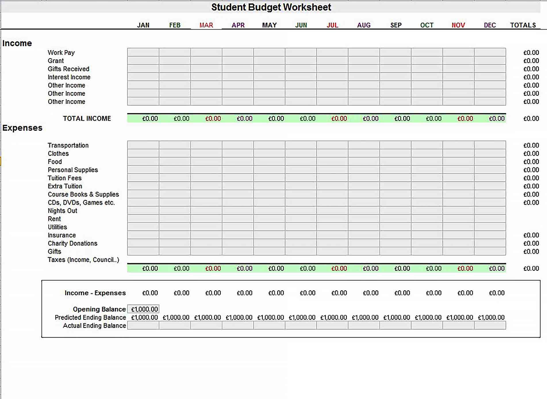 Excel Business Budget Template | culturopedia